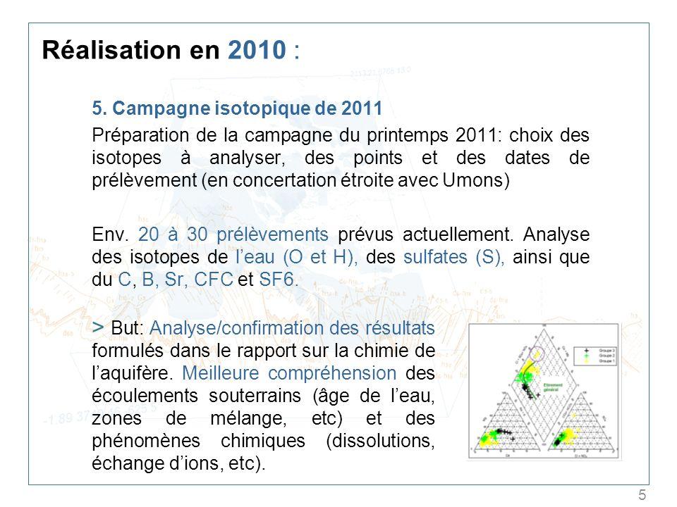5 Réalisation en 2010 : 5. Campagne isotopique de 2011 Préparation de la campagne du printemps 2011: choix des isotopes à analyser, des points et des