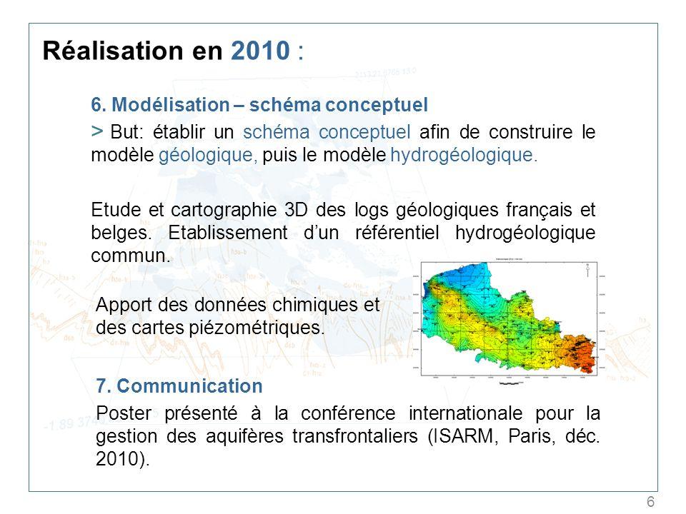 6 Réalisation en 2010 : 6. Modélisation – schéma conceptuel > But: établir un schéma conceptuel afin de construire le modèle géologique, puis le modèl
