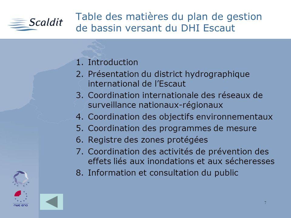 7 Table des matières du plan de gestion de bassin versant du DHI Escaut 1.Introduction 2.Présentation du district hydrographique international de lEsc