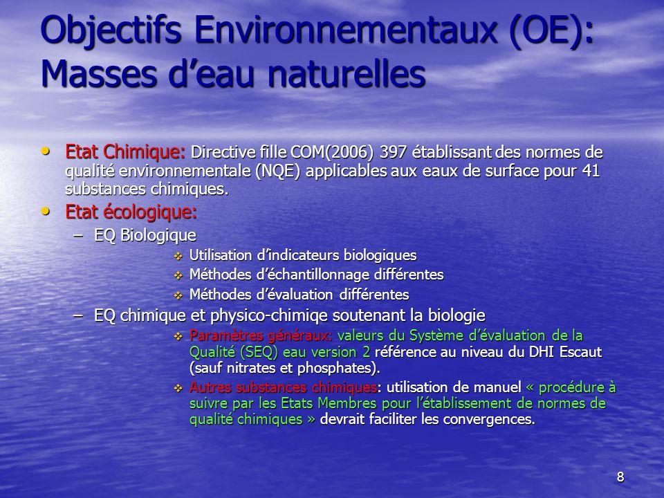 8 Objectifs Environnementaux (OE): Masses deau naturelles Etat Chimique: Directive fille COM(2006) 397 établissant des normes de qualité environnementale (NQE) applicables aux eaux de surface pour 41 substances chimiques.