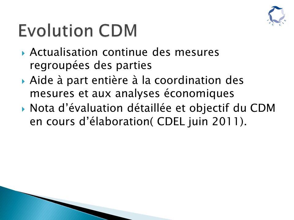 Actualisation continue des mesures regroupées des parties Aide à part entière à la coordination des mesures et aux analyses économiques Nota dévaluation détaillée et objectif du CDM en cours délaboration( CDEL juin 2011).