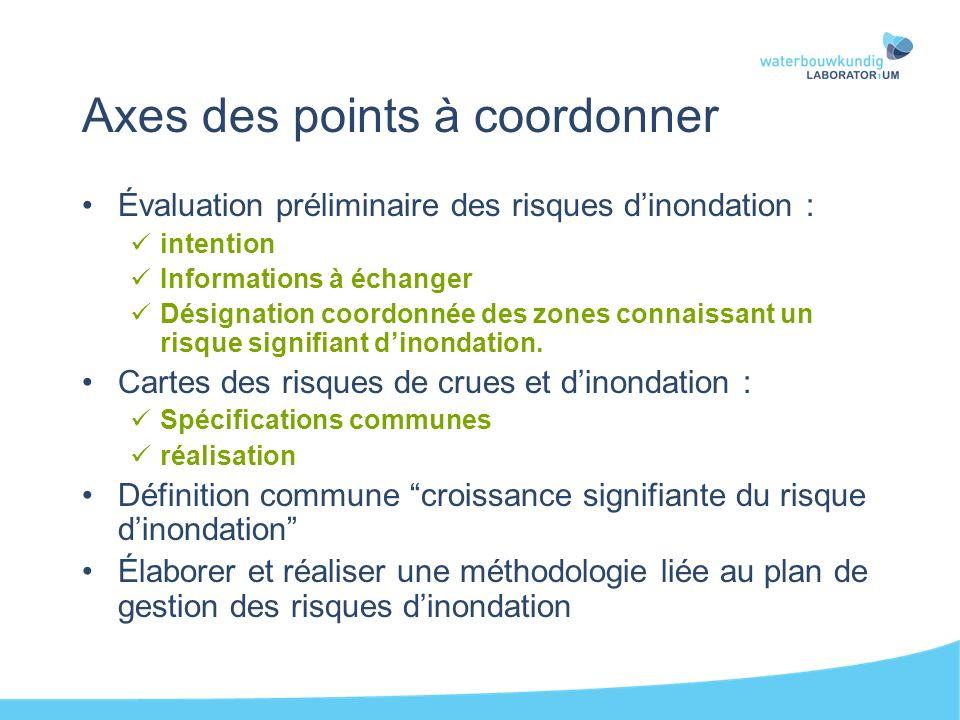 Axes des points à coordonner Évaluation préliminaire des risques dinondation : intention Informations à échanger Désignation coordonnée des zones connaissant un risque signifiant dinondation.