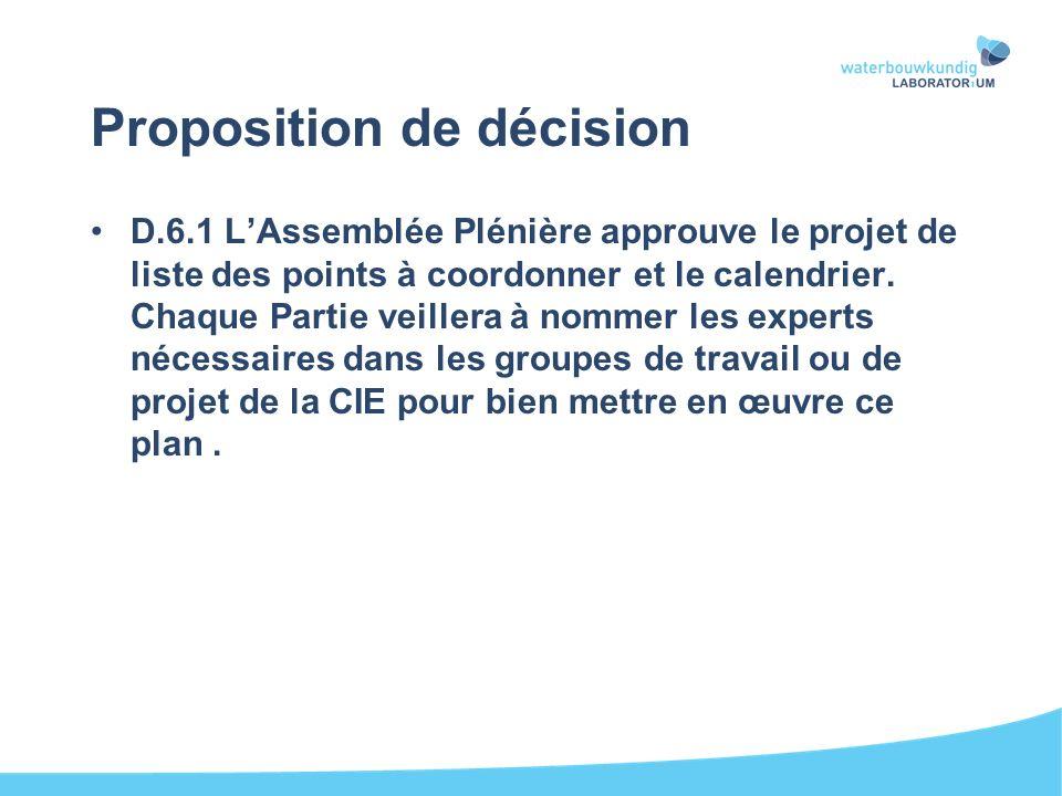 Proposition de décision D.6.1 LAssemblée Plénière approuve le projet de liste des points à coordonner et le calendrier.