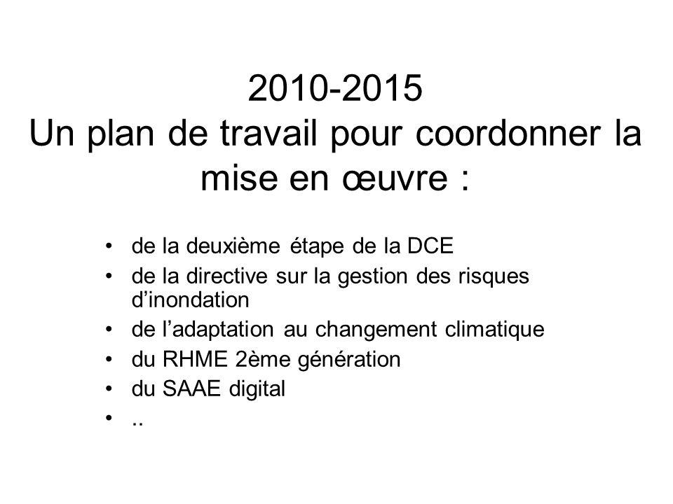 2010-2015 Un plan de travail pour coordonner la mise en œuvre : de la deuxième étape de la DCE de la directive sur la gestion des risques dinondation