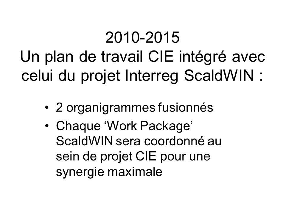 2010-2015 Un plan de travail CIE intégré avec celui du projet Interreg ScaldWIN : 2 organigrammes fusionnés Chaque Work Package ScaldWIN sera coordonn