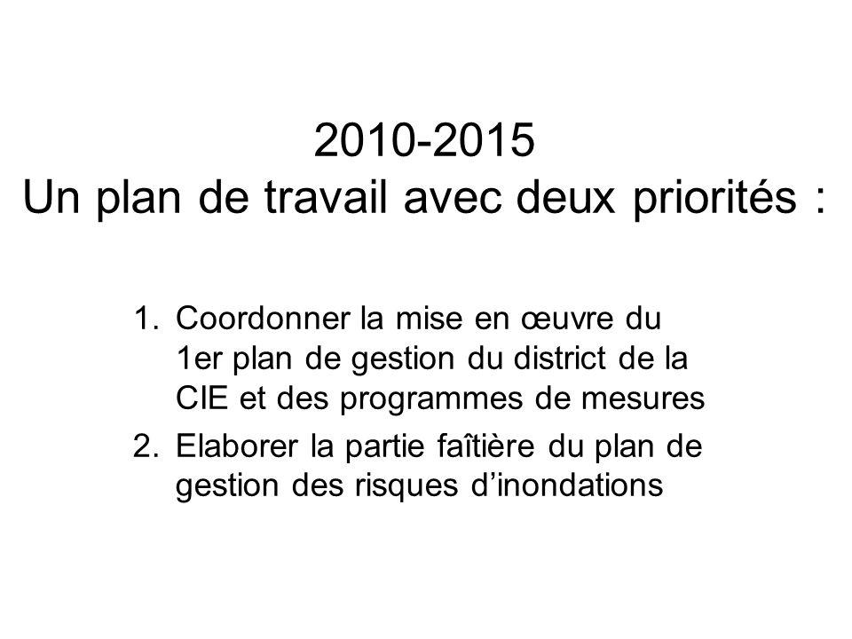 2010-2015 Un plan de travail avec deux priorités : 1.Coordonner la mise en œuvre du 1er plan de gestion du district de la CIE et des programmes de mes