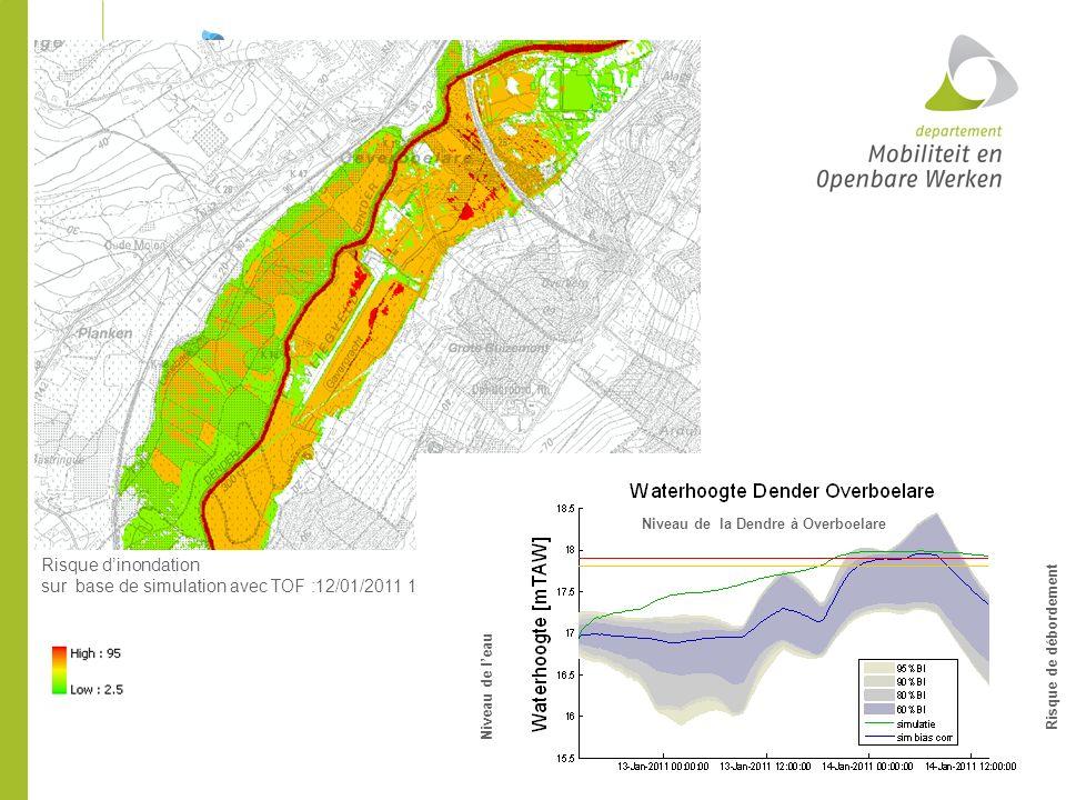 Risque dinondation sur base de simulation avec TOF :12/01/2011 15:00 Niveau de la Dendre à Overboelare Niveau de leau Risque de débordement Overboelare Risque de débordement