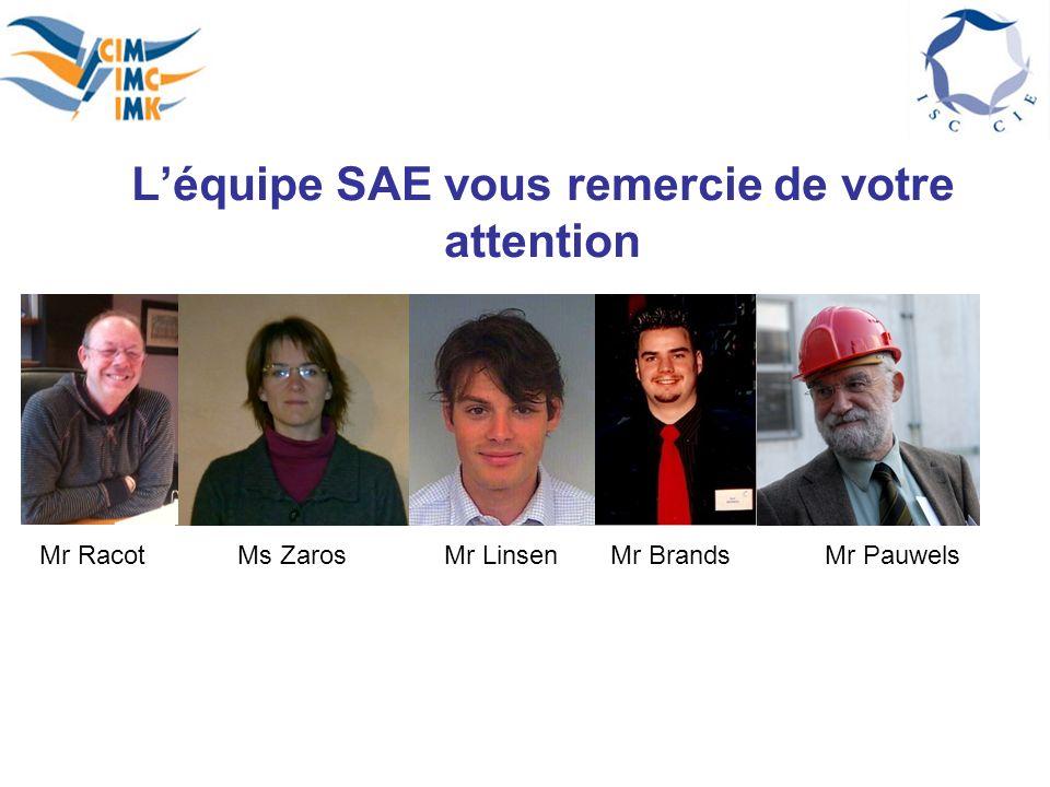 Léquipe SAE vous remercie de votre attention Mr RacotMs ZarosMr LinsenMr BrandsMr Pauwels