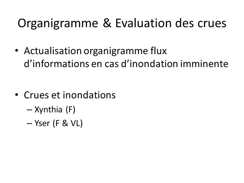 Organigramme & Evaluation des crues Actualisation organigramme flux dinformations en cas dinondation imminente Crues et inondations – Xynthia (F) – Yser (F & VL)