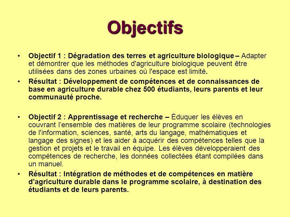 Objectifs Objectif 1 : Dégradation des terres et agriculture biologique – Adapter et démontrer que les méthodes d agriculture biologique peuvent être utilisées dans des zones urbaines où l espace est limité.