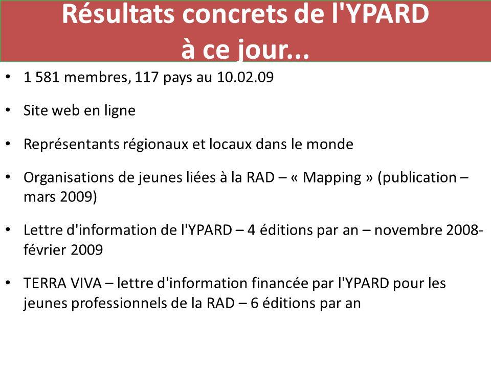 Résultats concrets de l YPARD à ce jour...
