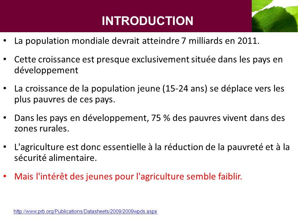 INTRODUCTION La population mondiale devrait atteindre 7 milliards en 2011. Cette croissance est presque exclusivement située dans les pays en développ