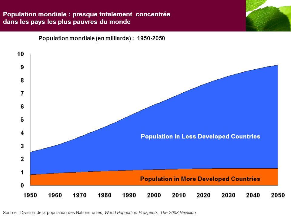Source : Division de la population des Nations unies, World Population Prospects, The 2008 Revision. Population mondiale (en milliards) : 1950-2050 Po