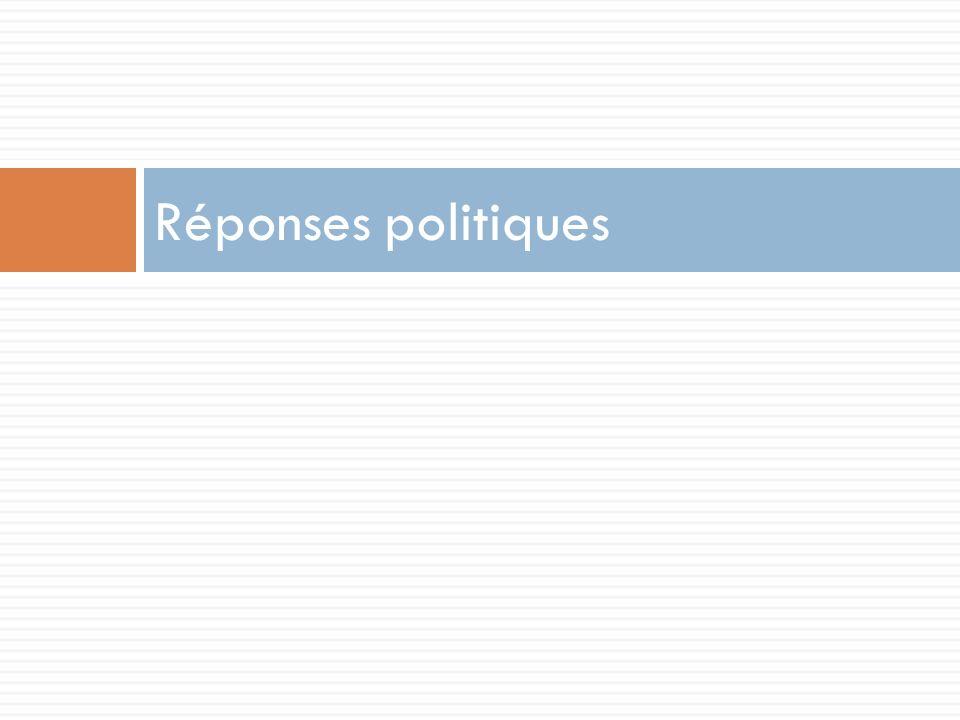 Réponses politiques