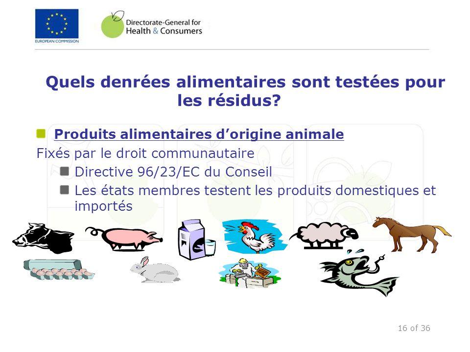 16 of 36 Quels denrées alimentaires sont testées pour les résidus? Produits alimentaires dorigine animale Fixés par le droit communautaire Directive 9
