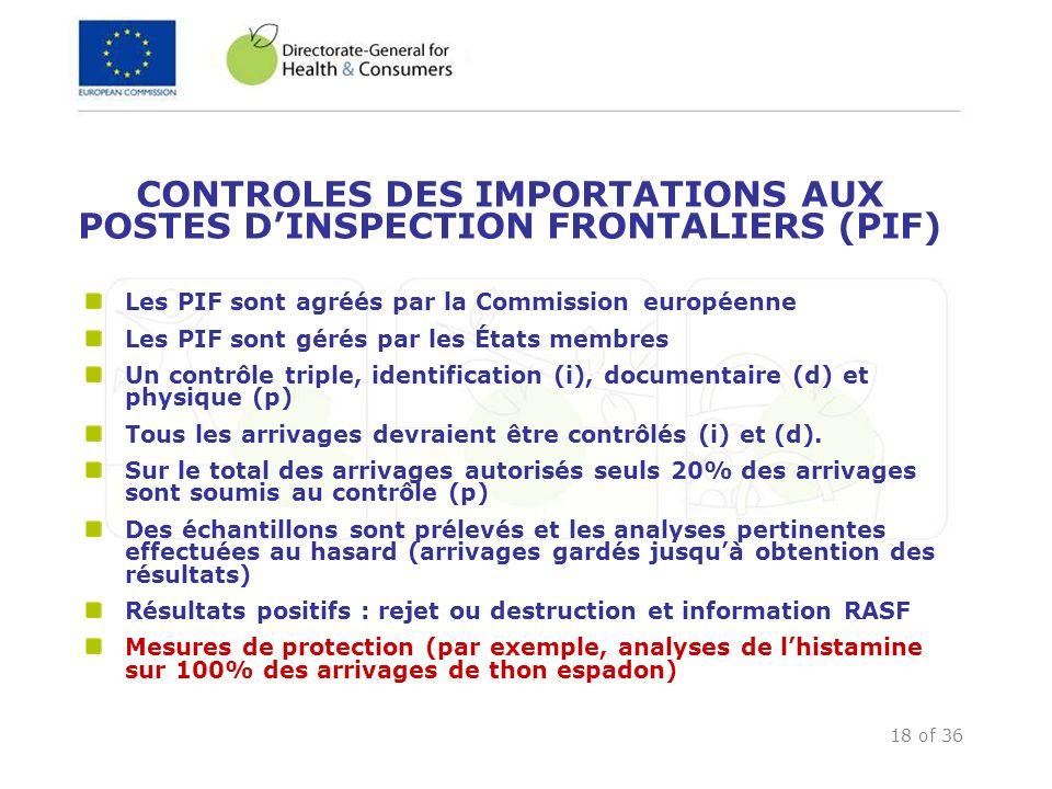 18 of 36 CONTROLES DES IMPORTATIONS AUX POSTES DINSPECTION FRONTALIERS (PIF) Les PIF sont agréés par la Commission européenne Les PIF sont gérés par l