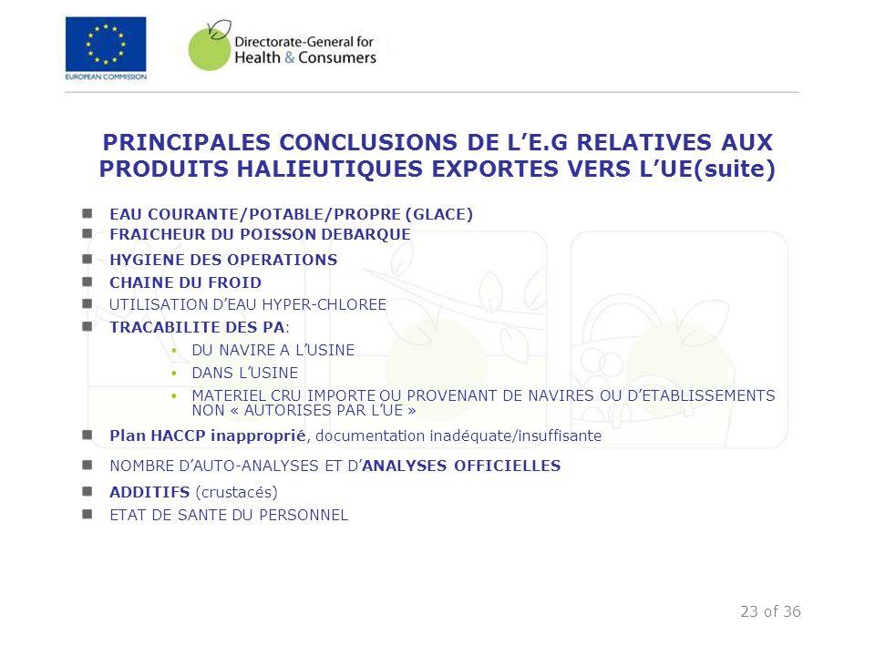 23 of 36 PRINCIPALES CONCLUSIONS DE LE.G RELATIVES AUX PRODUITS HALIEUTIQUES EXPORTES VERS LUE(suite) EAU COURANTE/POTABLE/PROPRE (GLACE) FRAICHEUR DU
