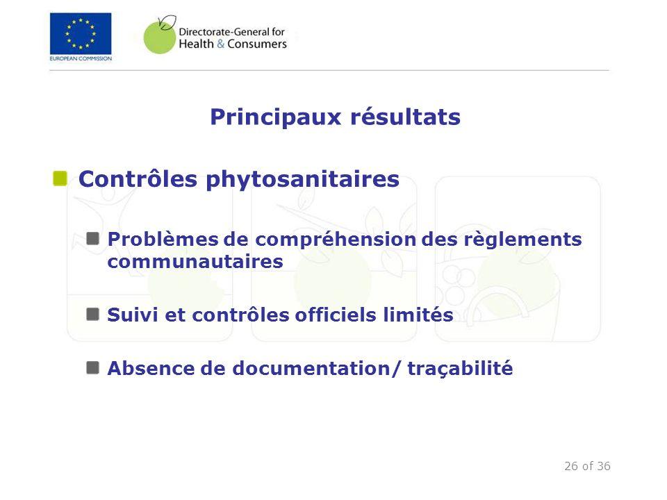 26 of 36 Contrôles phytosanitaires Problèmes de compréhension des règlements communautaires Suivi et contrôles officiels limités Absence de documentat
