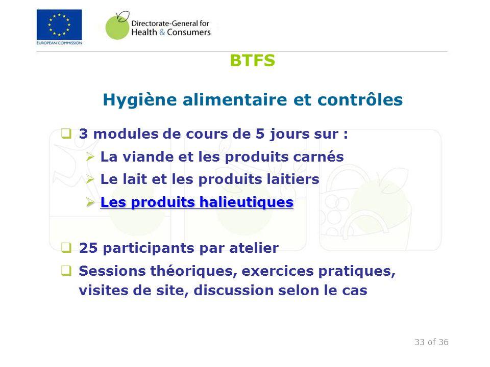 33 of 36 BTFS Hygiène alimentaire et contrôles 3 modules de cours de 5 jours sur : La viande et les produits carnés Le lait et les produits laitiers L
