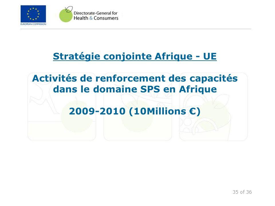 35 of 36 Stratégie conjointe Afrique - UE Activités de renforcement des capacités dans le domaine SPS en Afrique 2009-2010 (10Millions )