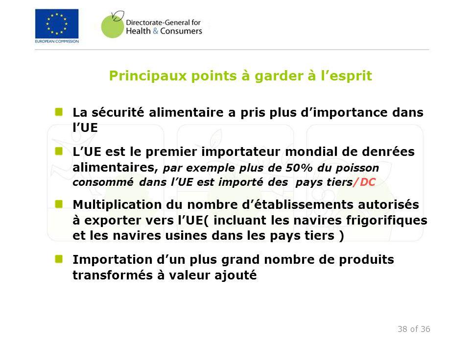 38 of 36 Principaux points à garder à lesprit La sécurité alimentaire a pris plus dimportance dans lUE LUE est le premier importateur mondial de denré