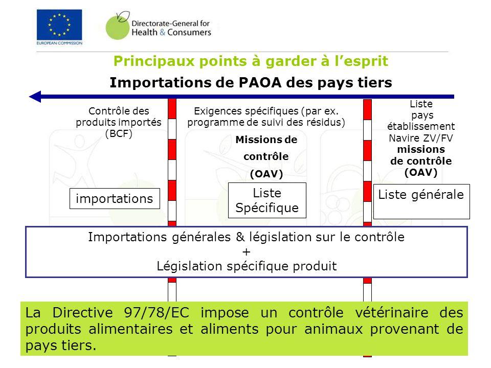 40 of 36 Principaux points à garder à lesprit Importations de PAOA des pays tiers Exigences spécifiques (par ex. programme de suivi des résidus) Missi