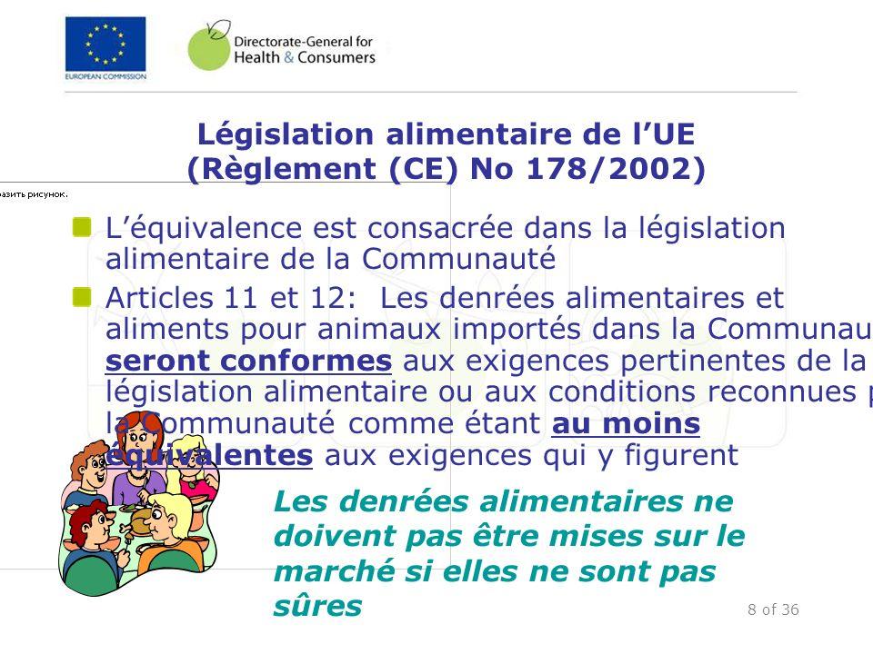 8 of 36 Législation alimentaire de lUE (Règlement (CE) No 178/2002) Léquivalence est consacrée dans la législation alimentaire de la Communauté Articl