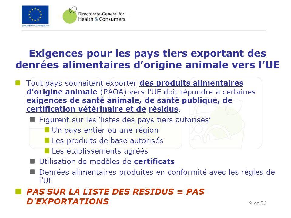 9 of 36 Exigences pour les pays tiers exportant des denrées alimentaires dorigine animale vers lUE Tout pays souhaitant exporter des produits alimenta