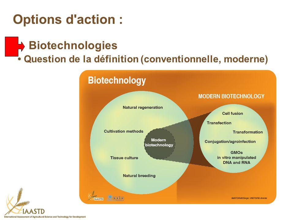 Question de la définition (conventionnelle, moderne) Biotechnologies Options d'action :