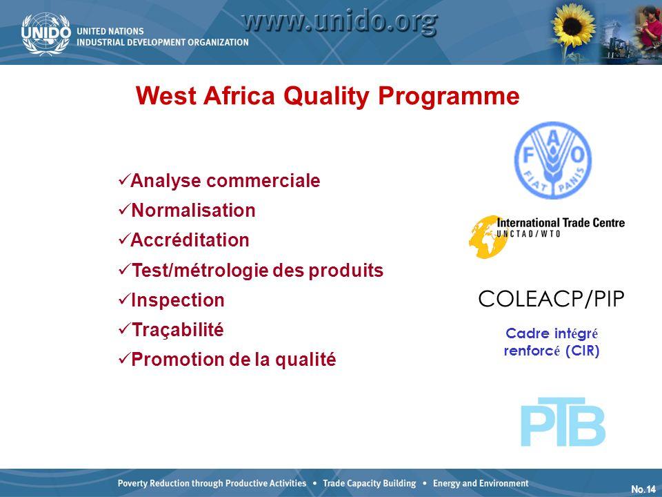 No.14 Analyse commerciale Normalisation Accréditation Test/métrologie des produits Inspection Traçabilité Promotion de la qualité COLEACP/PIP Cadre int é gr é renforc é (CIR) West Africa Quality Programme
