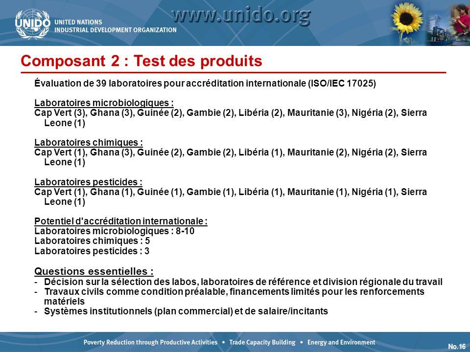 No.16 Composant 2 : Test des produits Évaluation de 39 laboratoires pour accréditation internationale (ISO/IEC 17025) Laboratoires microbiologiques : Cap Vert (3), Ghana (3), Guinée (2), Gambie (2), Libéria (2), Mauritanie (3), Nigéria (2), Sierra Leone (1) Laboratoires chimiques : Cap Vert (1), Ghana (3), Guinée (2), Gambie (2), Libéria (1), Mauritanie (2), Nigéria (2), Sierra Leone (1) Laboratoires pesticides : Cap Vert (1), Ghana (1), Guinée (1), Gambie (1), Libéria (1), Mauritanie (1), Nigéria (1), Sierra Leone (1) Potentiel d accréditation internationale : Laboratoires microbiologiques : 8-10 Laboratoires chimiques : 5 Laboratoires pesticides : 3 Questions essentielles : -Décision sur la sélection des labos, laboratoires de référence et division régionale du travail -Travaux civils comme condition préalable, financements limités pour les renforcements matériels -Systèmes institutionnels (plan commercial) et de salaire/incitants