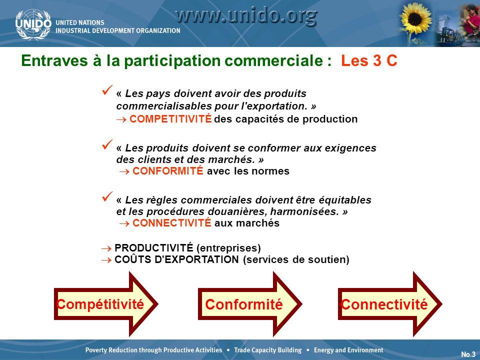 No.3 « Les pays doivent avoir des produits commercialisables pour l exportation.