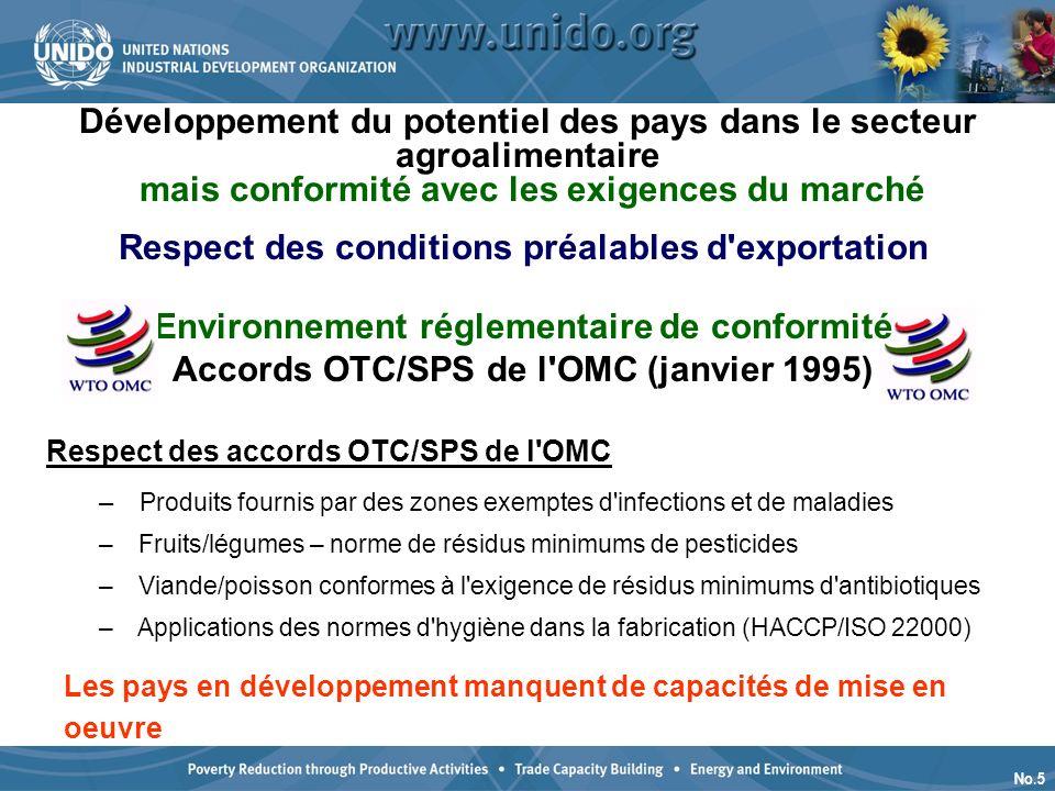 No.5 Développement du potentiel des pays dans le secteur agroalimentaire mais conformité avec les exigences du marché Respect des accords OTC/SPS de l OMC – Produits fournis par des zones exemptes d infections et de maladies – Fruits/légumes – norme de résidus minimums de pesticides – Viande/poisson conformes à l exigence de résidus minimums d antibiotiques – Applications des normes d hygiène dans la fabrication (HACCP/ISO 22000) Les pays en développement manquent de capacités de mise en oeuvre Respect des conditions préalables d exportation Environnement réglementaire de conformité Accords OTC/SPS de l OMC (janvier 1995)