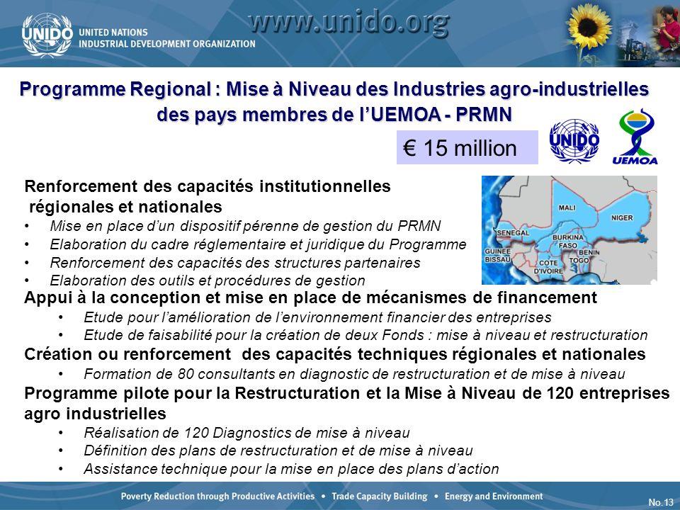 No.13 Renforcement des capacités institutionnelles régionales et nationales Mise en place dun dispositif pérenne de gestion du PRMN Elaboration du cad