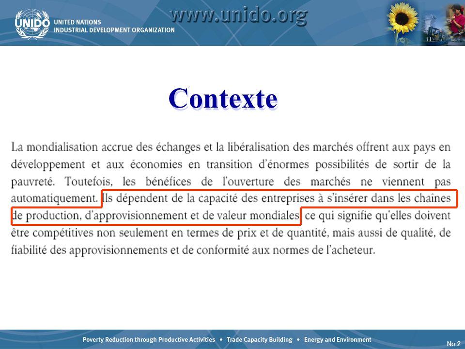 No.2 Contexte