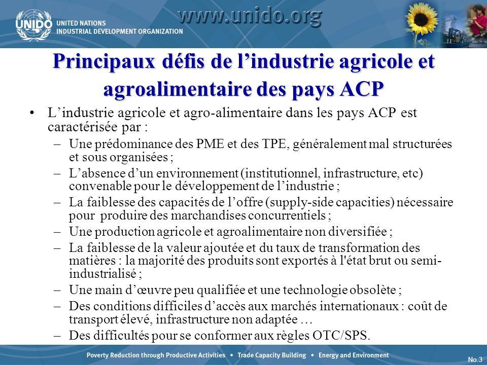 No.3 Principauxdéfis de lindustrie agricole et agroalimentaire des pays ACP Principaux défis de lindustrie agricole et agroalimentaire des pays ACP Li