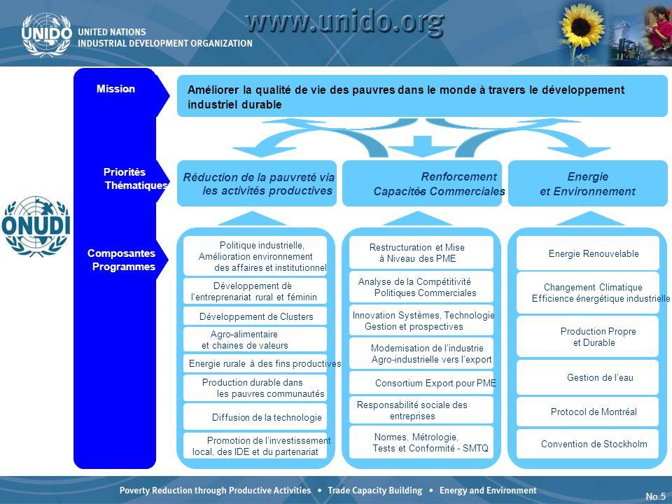 No.5 Priorités Thématiques Energie et Environnement Renforcement Capacités Commerciales- Réduction de la pauvreté via les activités productives Missio
