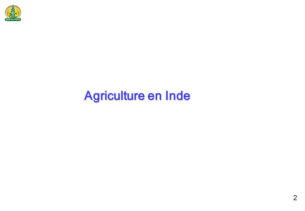 1 APERCU APERCU Agriculture en Inde Risques agricoles Assurance-r é colte : É volution Assurance-r é colte : Pourquoi l assurance d indice .