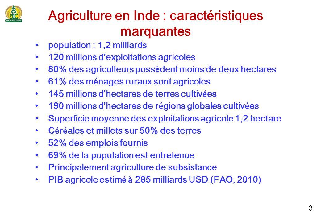 2 Agriculture en Inde