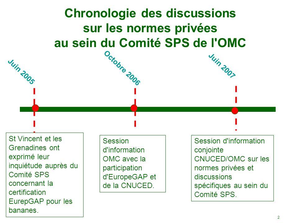 2 Chronologie des discussions sur les normes privées au sein du Comité SPS de l'OMC St Vincent et les Grenadines ont exprimé leur inquiétude auprès du