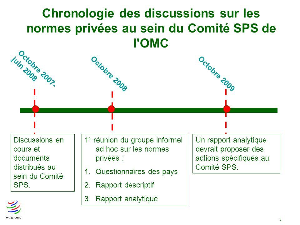 3 Chronologie des discussions sur les normes privées au sein du Comité SPS de l'OMC Discussions en cours et documents distribués au sein du Comité SPS