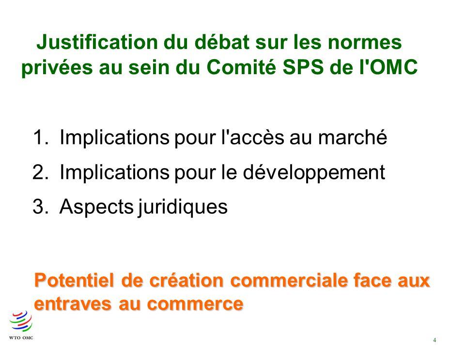 4 Justification du débat sur les normes privées au sein du Comité SPS de l'OMC 1.Implications pour l'accès au marché 2.Implications pour le développem