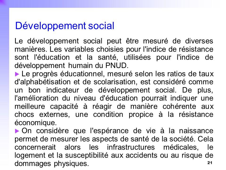 21 Le développement social peut être mesuré de diverses manières. Les variables choisies pour l'indice de résistance sont l'éducation et la santé, uti