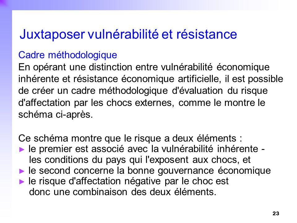 23 Cadre méthodologique En opérant une distinction entre vulnérabilité économique inhérente et résistance économique artificielle, il est possible de