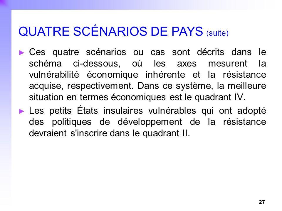 27 Ces quatre scénarios ou cas sont décrits dans le schéma ci-dessous, où les axes mesurent la vulnérabilité économique inhérente et la résistance acq