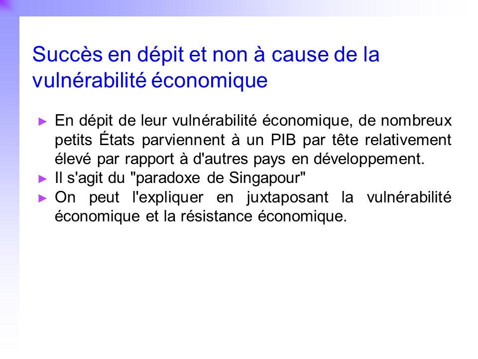 8 En dépit de leur vulnérabilité économique, de nombreux petits États parviennent à un PIB par tête relativement élevé par rapport à d'autres pays en