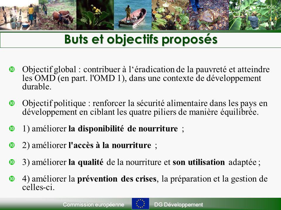 Commission européenneDG Développement Buts et objectifs proposés Objectif global : contribuer à léradication de la pauvreté et atteindre les OMD (en p
