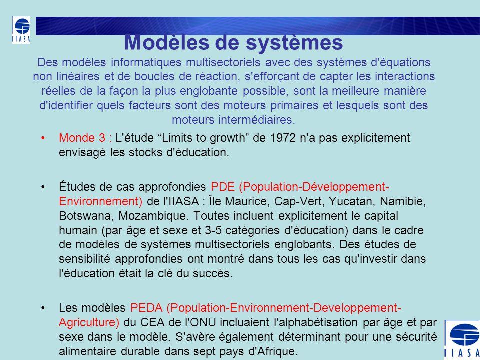 Modèles de systèmes Des modèles informatiques multisectoriels avec des systèmes d'équations non linéaires et de boucles de réaction, s'efforçant de ca