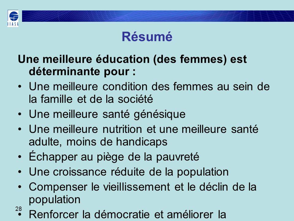28 Résumé Une meilleure éducation (des femmes) est déterminante pour : Une meilleure condition des femmes au sein de la famille et de la société Une m