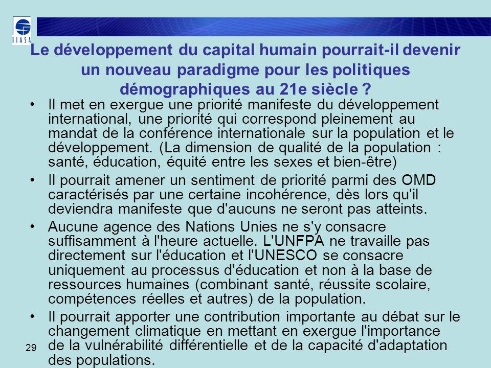 29 Le développement du capital humain pourrait-il devenir un nouveau paradigme pour les politiques démographiques au 21e siècle ? Il met en exergue un